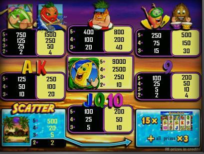 игровой автомат Banana Splash играть бесплатно демо на сайте